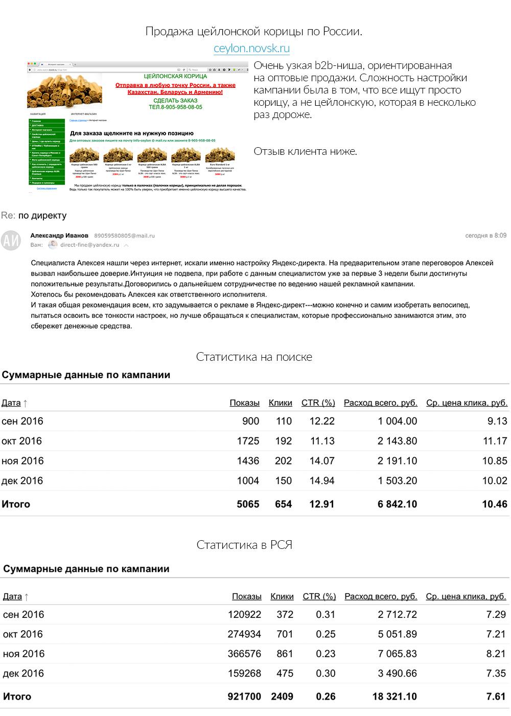 Настройка кампании – от 8 тыс. руб. (за 1 направление)