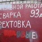 Настройка Яндекс Директ для автосервиса. Разбор полетов.